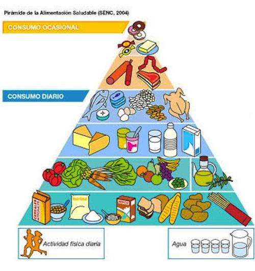 piramide 2-tris